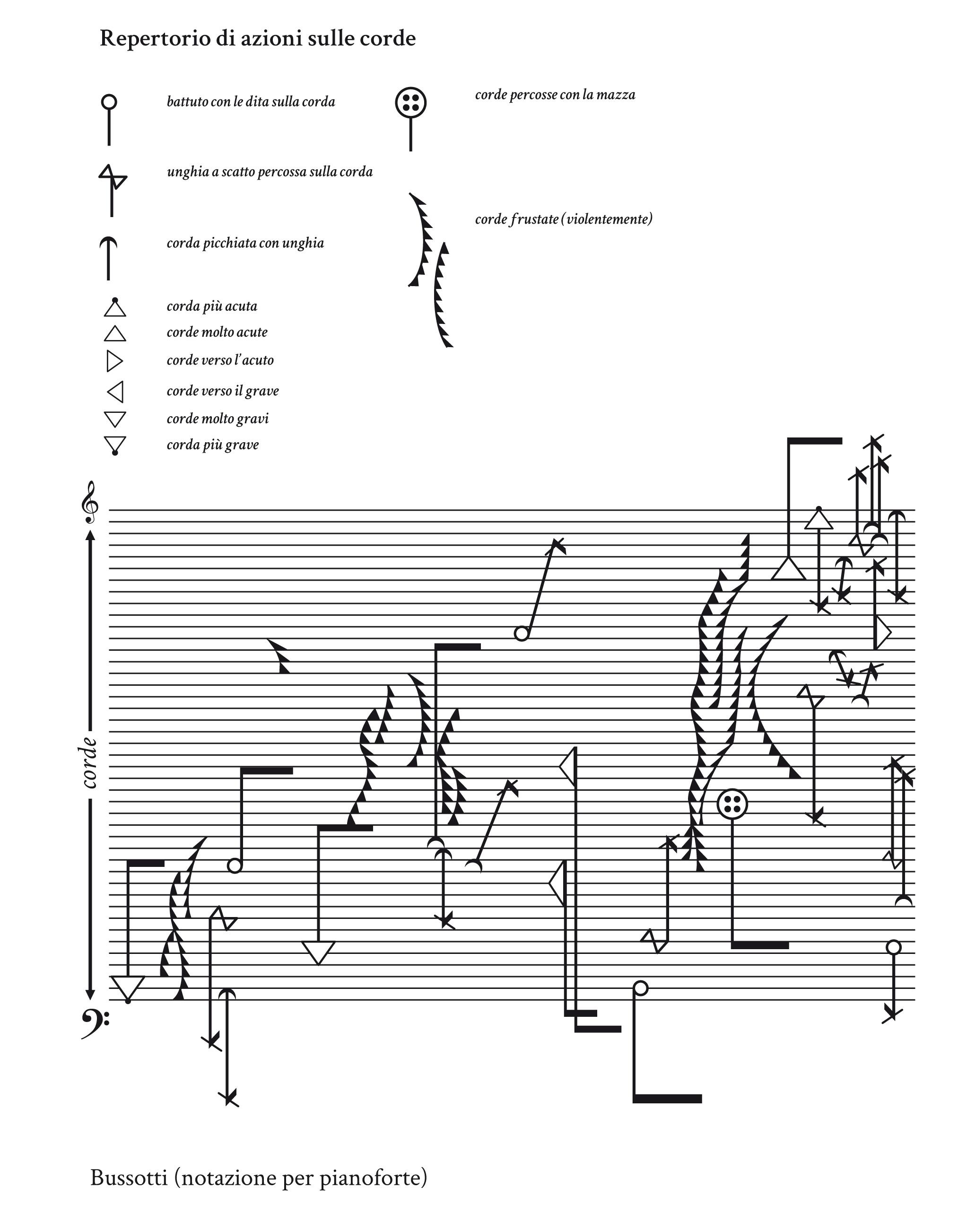 Nuova versione | Bussotti notazione pianoforte