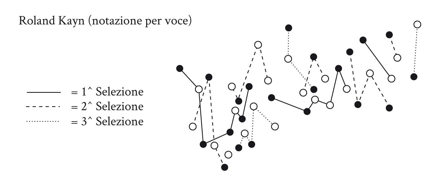 Nuova versione | Kayn notazione per voce
