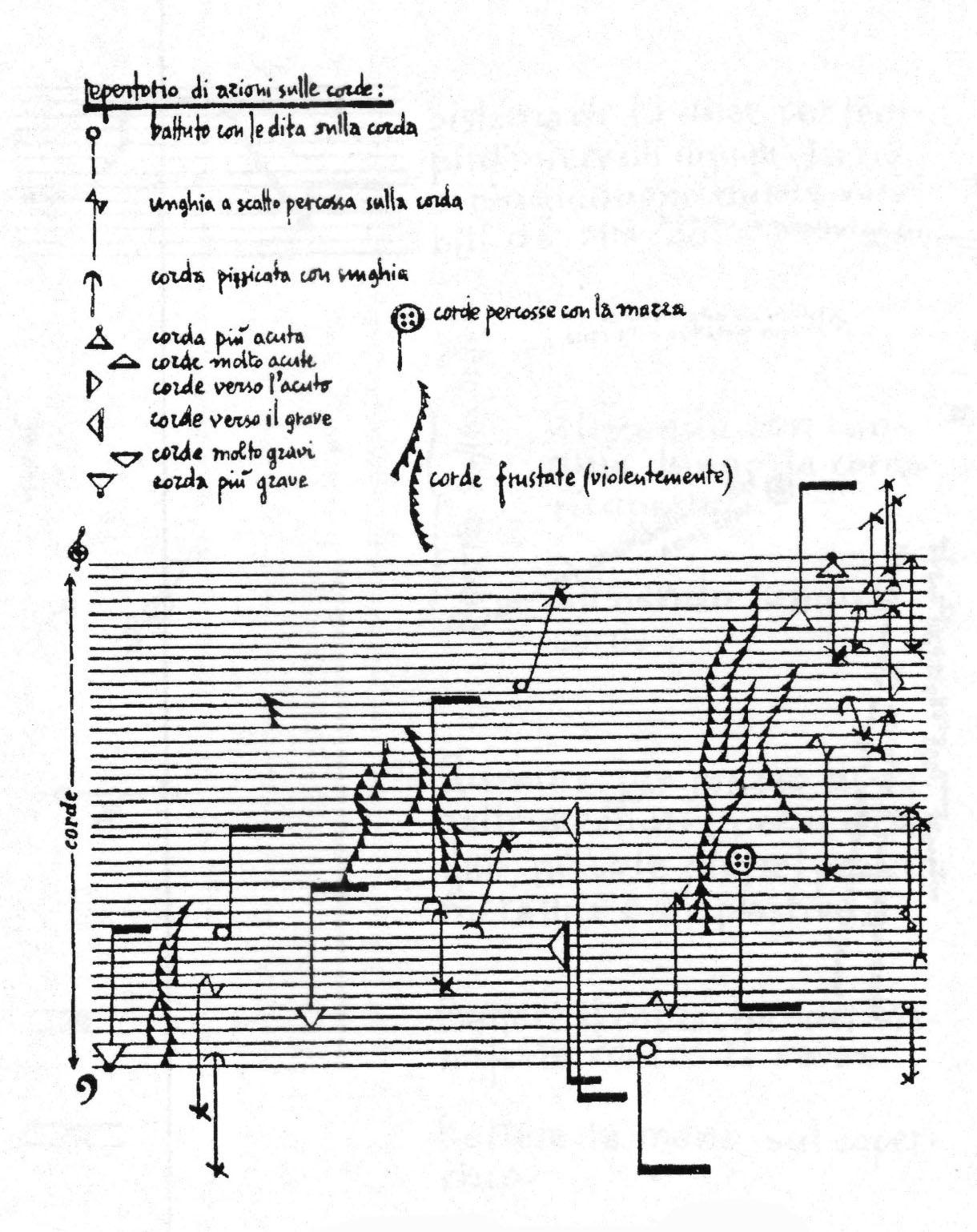 Originale | Bussotti notazione pianoforte