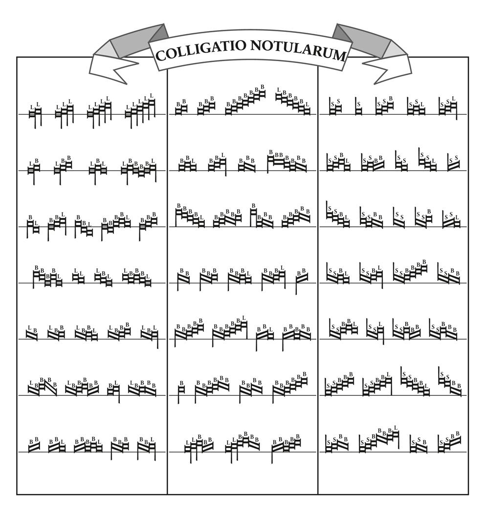 COLLIGATIO NOTULARUM-AARON